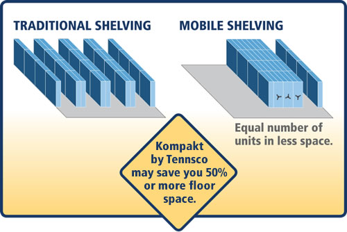 Kompakt by Tennsco may save you 50% more floor space